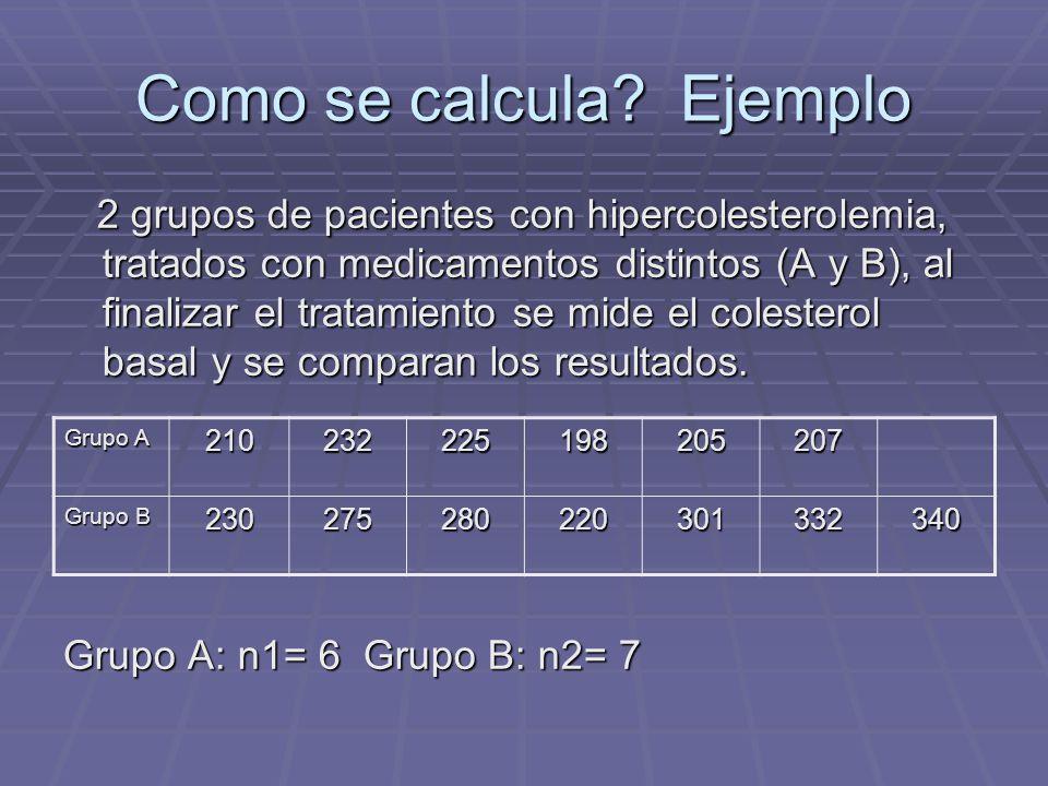 Como se calcula? Ejemplo 2 grupos de pacientes con hipercolesterolemia, tratados con medicamentos distintos (A y B), al finalizar el tratamiento se mi