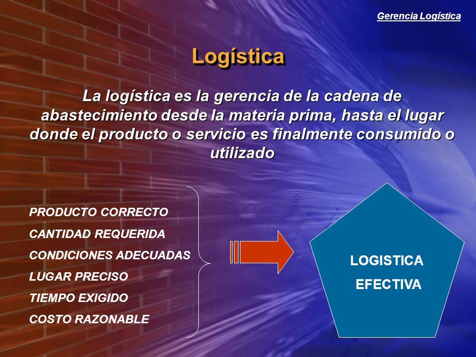 Gerencia Logística La logística es la gerencia de la cadena de abastecimiento desde la materia prima, hasta el lugar donde el producto o servicio es f