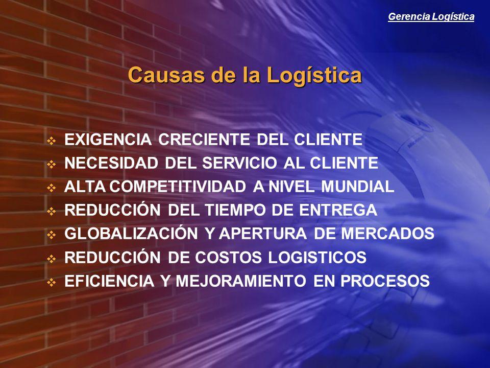 Gerencia Logística Causas de la Logística EXIGENCIA CRECIENTE DEL CLIENTE NECESIDAD DEL SERVICIO AL CLIENTE ALTA COMPETITIVIDAD A NIVEL MUNDIAL REDUCCIÓN DEL TIEMPO DE ENTREGA GLOBALIZACIÓN Y APERTURA DE MERCADOS REDUCCIÓN DE COSTOS LOGISTICOS EFICIENCIA Y MEJORAMIENTO EN PROCESOS