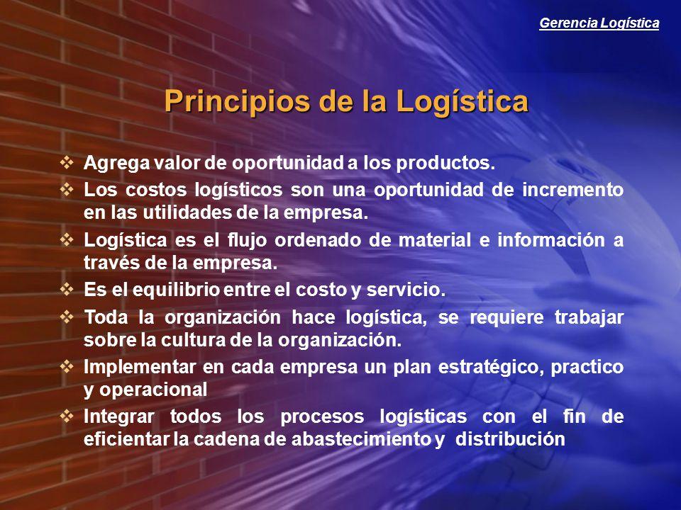 Gerencia Logística Principios de la Logística Agrega valor de oportunidad a los productos. Los costos logísticos son una oportunidad de incremento en