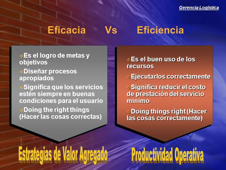 Gerencia Logística Eficacia Vs Eficiencia Es el buen uso de los recursos Es el buen uso de los recursos Ejecutarlos correctamente Ejecutarlos correcta