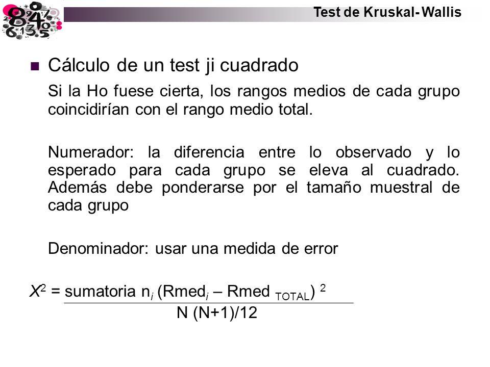 Cálculo de un test ji cuadrado Si la Ho fuese cierta, los rangos medios de cada grupo coincidirían con el rango medio total. Numerador: la diferencia