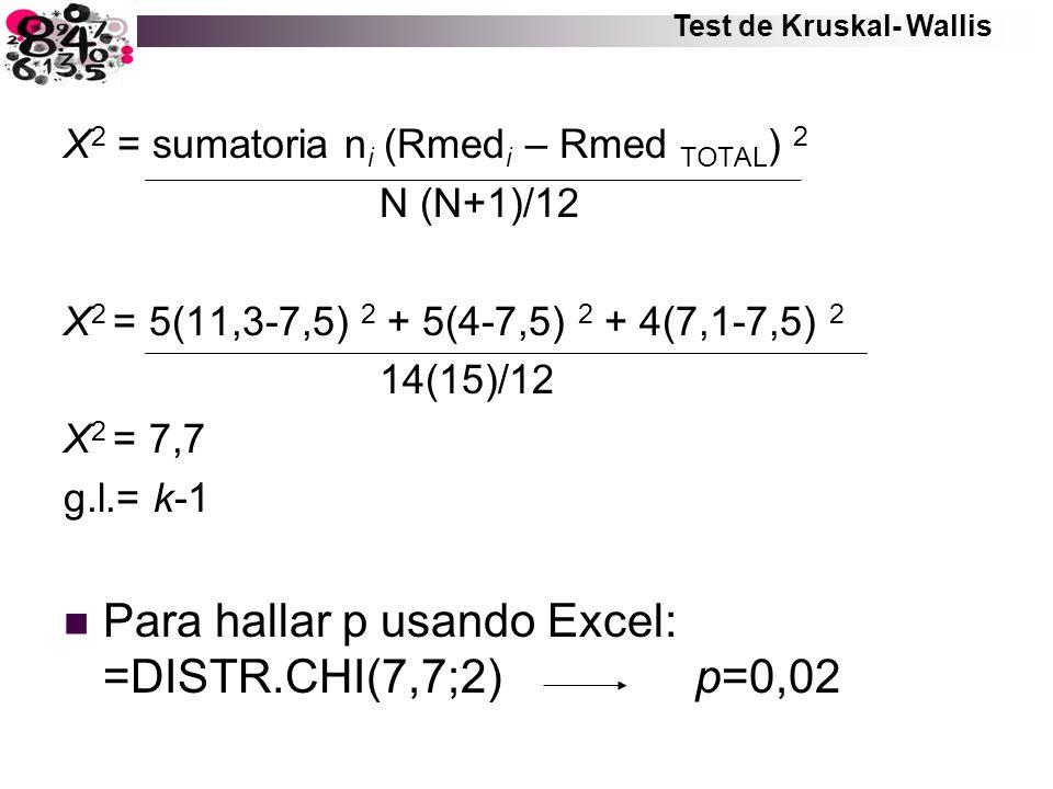 X 2 = sumatoria n i (Rmed i – Rmed TOTAL ) 2 N (N+1)/12 X 2 = 5(11,3-7,5) 2 + 5(4-7,5) 2 + 4(7,1-7,5) 2 14(15)/12 X 2 = 7,7 g.l.= k-1 Para hallar p us