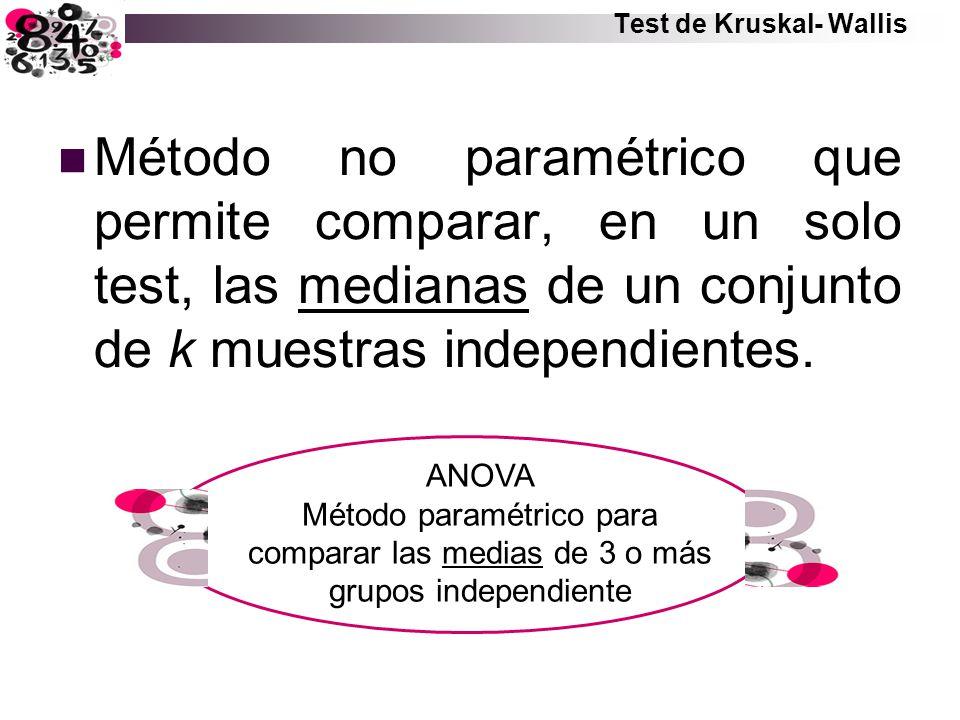Test de Kruskal- Wallis Método no paramétrico que permite comparar, en un solo test, las medianas de un conjunto de k muestras independientes. ANOVA M
