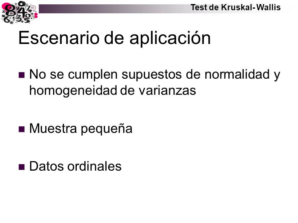 Escenario de aplicación No se cumplen supuestos de normalidad y homogeneidad de varianzas Muestra pequeña Datos ordinales Test de Kruskal- Wallis