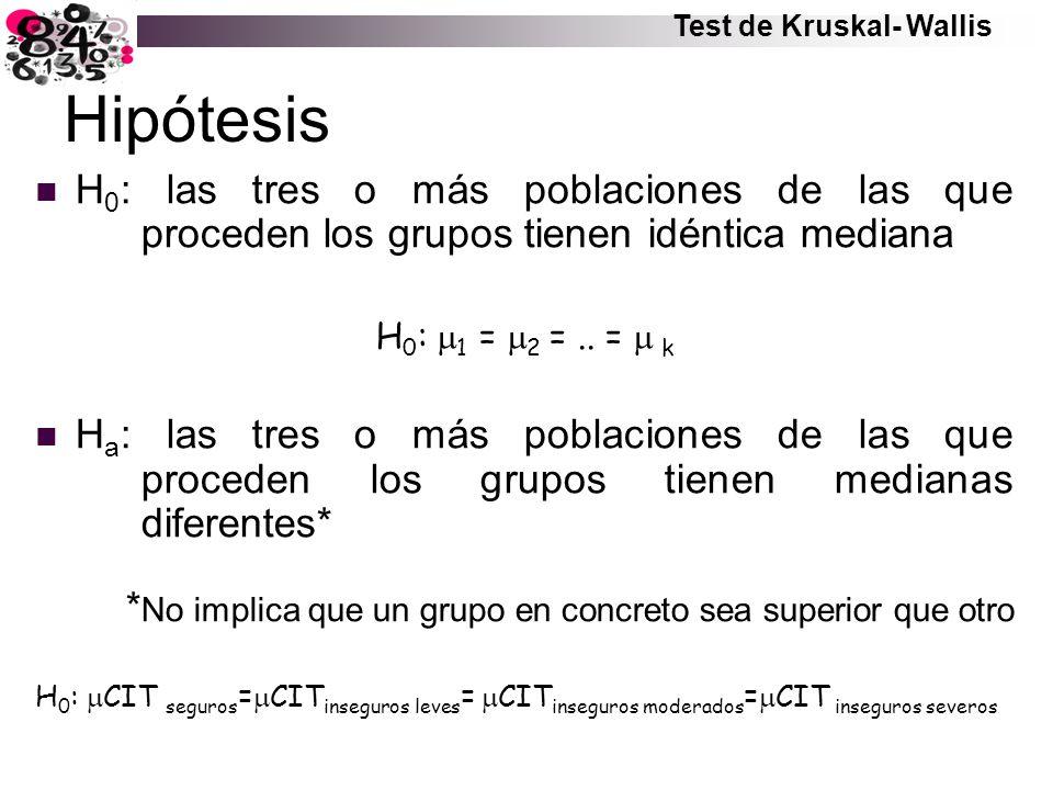 Hipótesis H 0 : las tres o más poblaciones de las que proceden los grupos tienen idéntica mediana H 0 : 1 = 2 =.. = k H a : las tres o más poblaciones