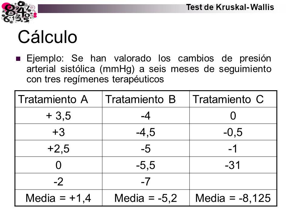 Cálculo Ejemplo: Se han valorado los cambios de presión arterial sistólica (mmHg) a seis meses de seguimiento con tres regímenes terapéuticos Test de