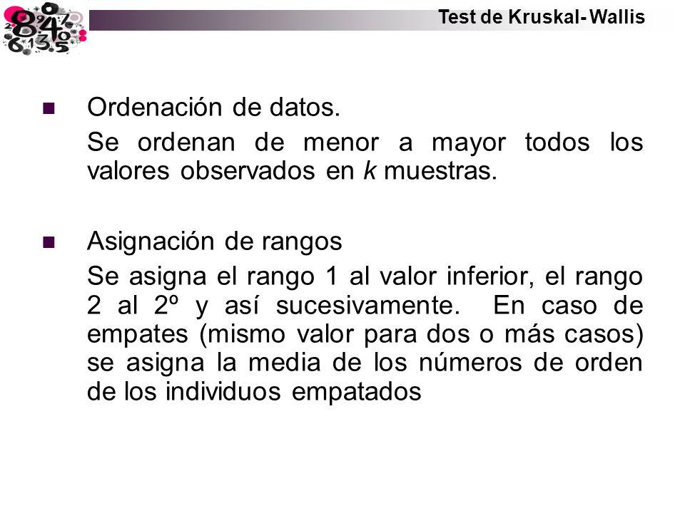 Ordenación de datos. Se ordenan de menor a mayor todos los valores observados en k muestras. Asignación de rangos Se asigna el rango 1 al valor inferi