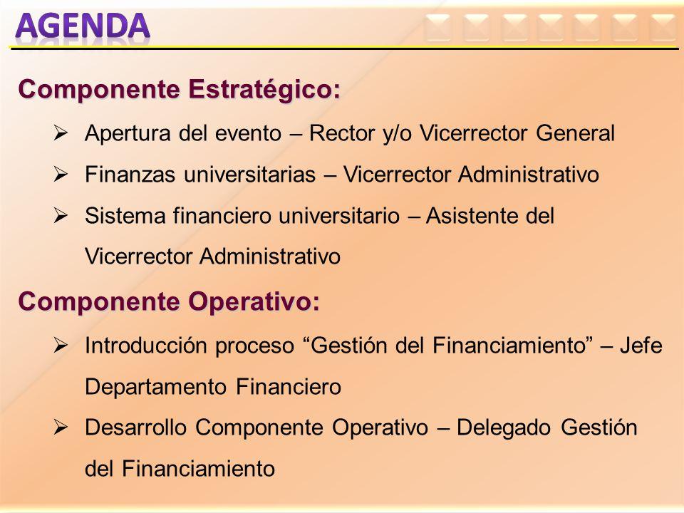 Componente Estratégico: Apertura del evento – Rector y/o Vicerrector General Finanzas universitarias – Vicerrector Administrativo Sistema financiero u