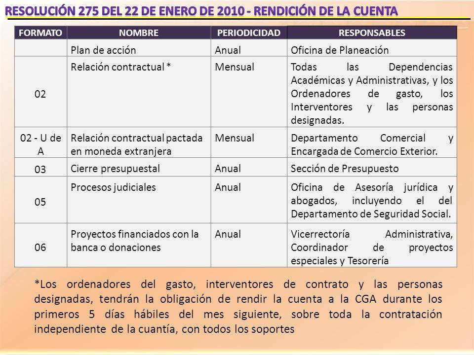 FORMATONOMBREPERIODICIDADRESPONSABLES Plan de acciónAnualOficina de Planeación 02 Relación contractual *MensualTodas las Dependencias Académicas y Adm