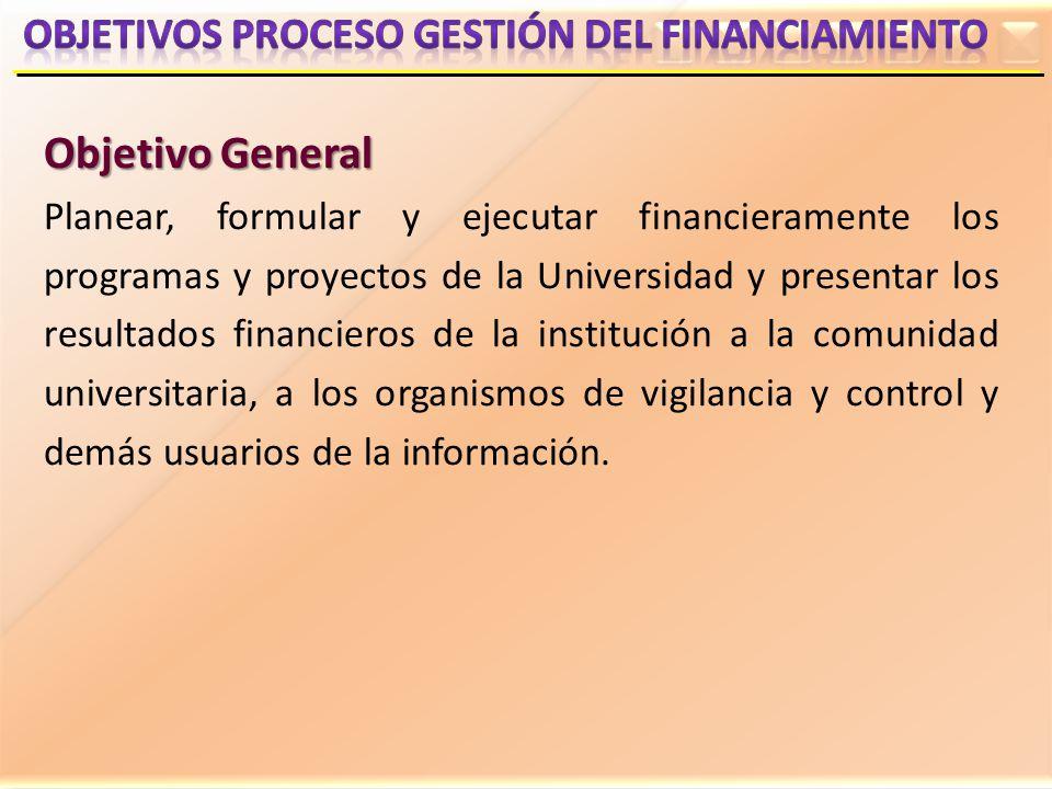 Objetivos Específicos Planear el ciclo financiero anual universitario y definir las directrices Gestionar y administrar eficientemente el recurso financiero.