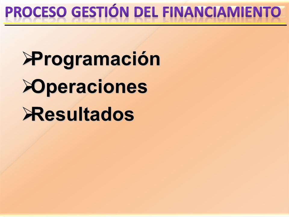 Programación Programación Operaciones Operaciones Resultados Resultados