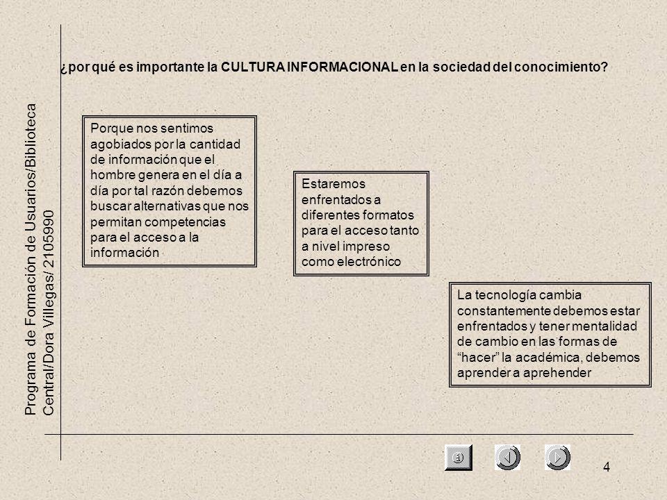 4 Programa de Formación de Usuarios/Biblioteca Central/Dora Villegas/ 2105990 ¿por qué es importante la CULTURA INFORMACIONAL en la sociedad del conocimiento.