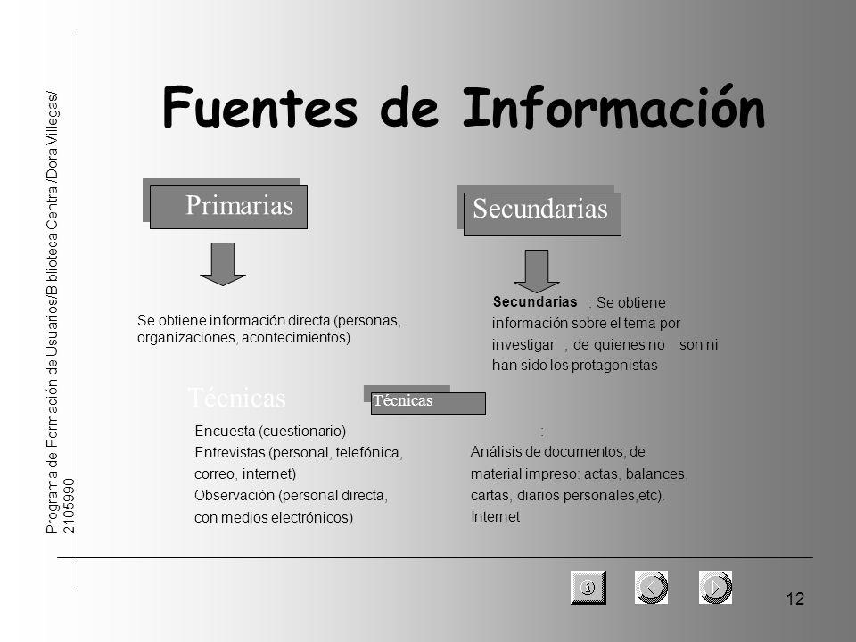 12 Programa de Formación de Usuarios/Biblioteca Central/Dora Villegas/ 2105990 Fuentes de Información, Encuesta (cuestionario) Entrevistas (personal,