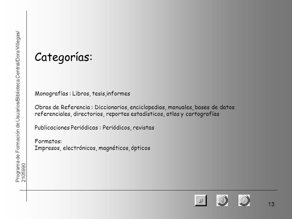 13 Programa de Formación de Usuarios/Biblioteca Central/Dora Villegas/ 2105990 Categorías: Monografías : Libros, tesis,informes Obras de Referencia :