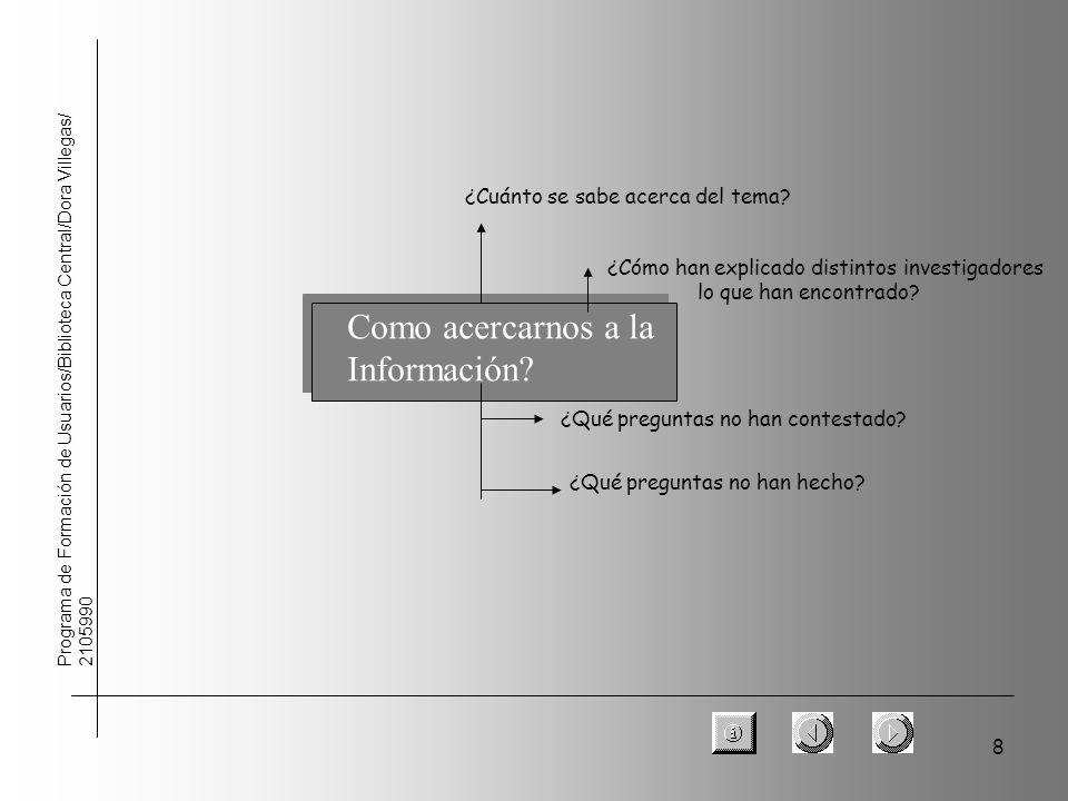 8 Programa de Formación de Usuarios/Biblioteca Central/Dora Villegas/ 2105990 ¿Cuánto se sabe acerca del tema? ¿Cómo han explicado distintos investiga