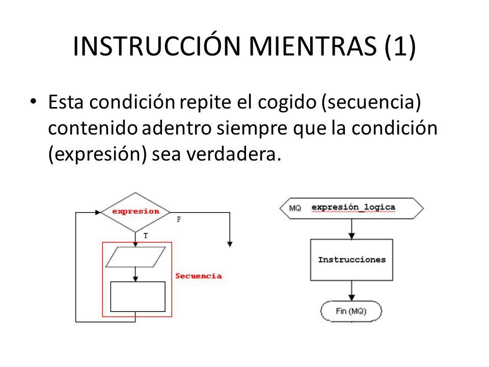 INSTRUCCIÓN MIENTRAS (1) Esta condición repite el cogido (secuencia) contenido adentro siempre que la condición (expresión) sea verdadera.