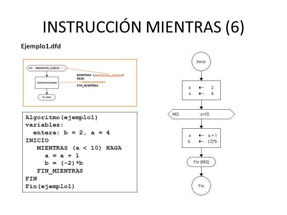 INSTRUCCIÓN MIENTRAS (6) Ejemplo1.dfd Algoritmo(ejemplo1) variables: entera: b = 2, a = 4 INICIO MIENTRAS (a < 10) HAGA a = a + 1 b = (-2)*b FIN_MIENTRAS FIN Fin(ejemplo1)