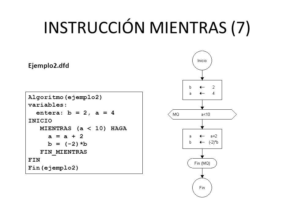 INSTRUCCIÓN MIENTRAS (7) Ejemplo2.dfd Algoritmo(ejemplo2) variables: entera: b = 2, a = 4 INICIO MIENTRAS (a < 10) HAGA a = a + 2 b = (-2)*b FIN_MIENTRAS FIN Fin(ejemplo2)