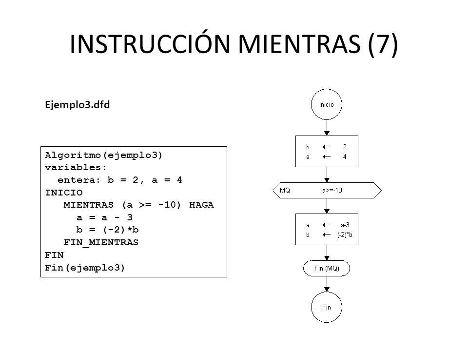 INSTRUCCIÓN MIENTRAS (7) Ejemplo3.dfd Algoritmo(ejemplo3) variables: entera: b = 2, a = 4 INICIO MIENTRAS (a >= -10) HAGA a = a - 3 b = (-2)*b FIN_MIENTRAS FIN Fin(ejemplo3)