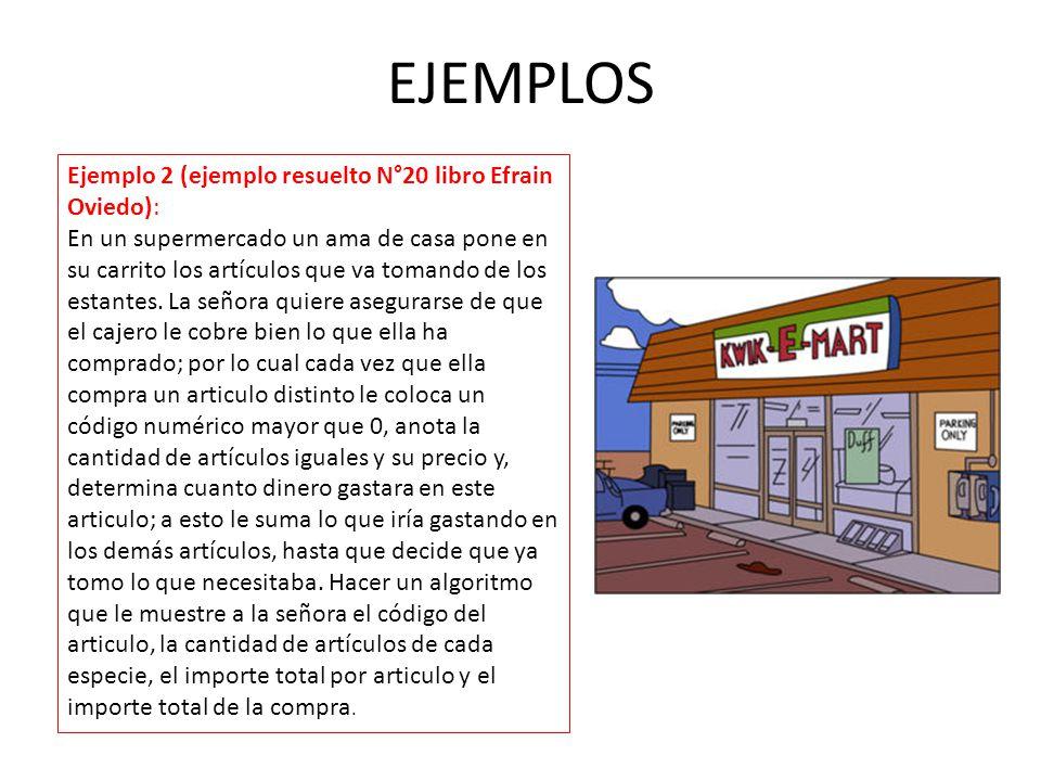 EJEMPLOS Ejemplo 2 (ejemplo resuelto N°20 libro Efrain Oviedo): En un supermercado un ama de casa pone en su carrito los artículos que va tomando de los estantes.