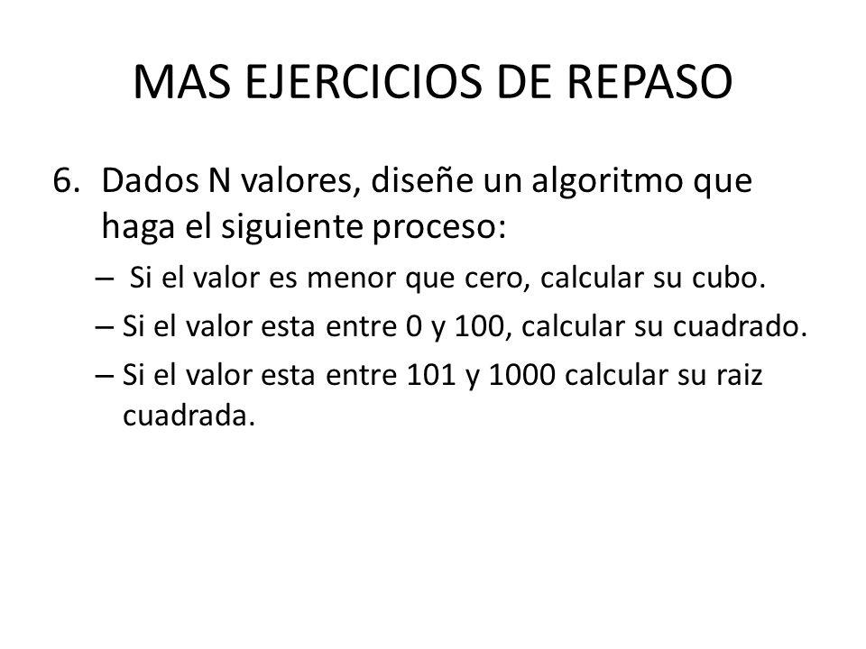 MAS EJERCICIOS DE REPASO 6.Dados N valores, diseñe un algoritmo que haga el siguiente proceso: – Si el valor es menor que cero, calcular su cubo.
