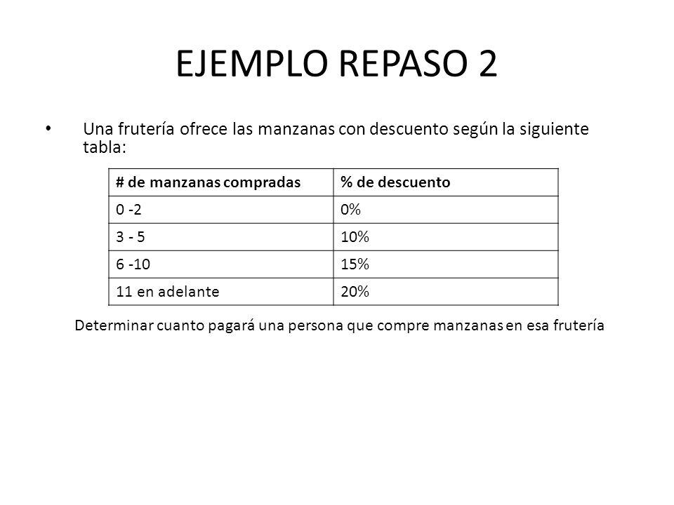 EJEMPLO REPASO 2 Una frutería ofrece las manzanas con descuento según la siguiente tabla: Determinar cuanto pagará una persona que compre manzanas en esa frutería # de manzanas compradas% de descuento 0 -20% 3 - 510% 6 -1015% 11 en adelante20%