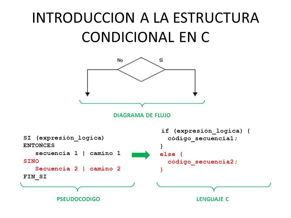 INTRODUCCION A LA ESTRUCTURA CONDICIONAL EN C SI (expresión_logica) ENTONCES secuencia 1 | camino 1 SINO Secuencia 2 | camino 2 FIN_SI if (expresión_l