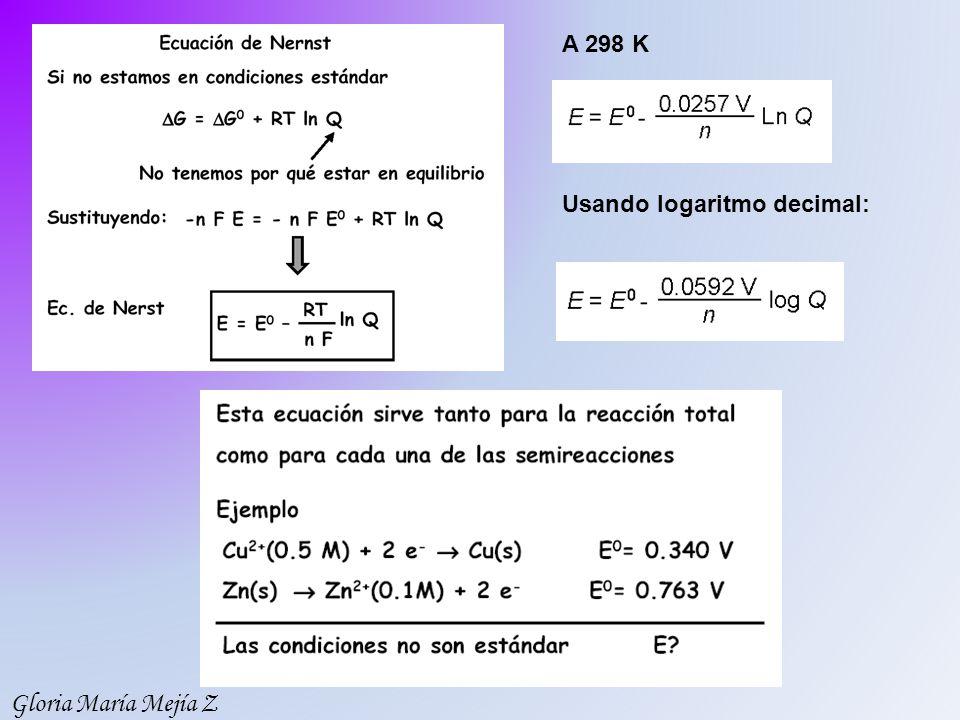 A 298 K Usando logaritmo decimal: Gloria María Mejía Z