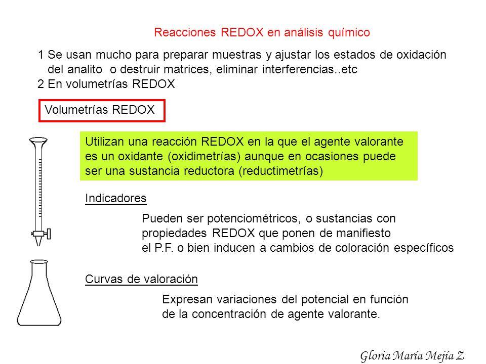 Reacciones REDOX en análisis químico 1 Se usan mucho para preparar muestras y ajustar los estados de oxidación del analito o destruir matrices, elimin