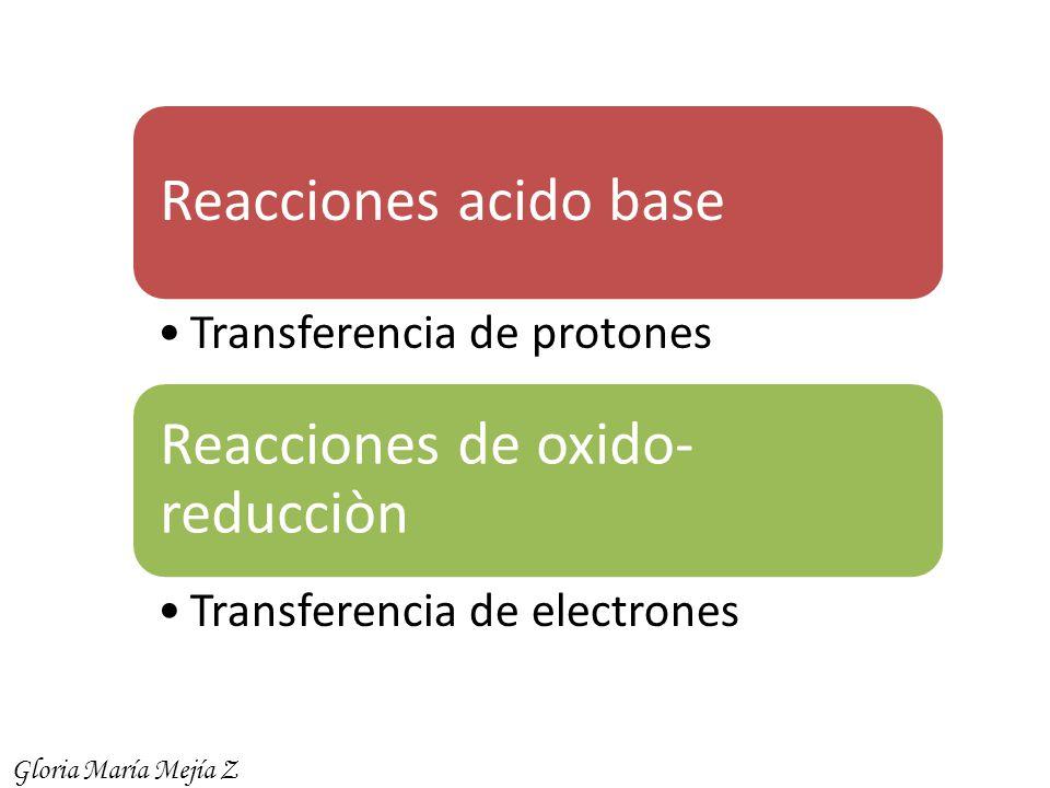 Reacciones acido base Transferencia de protones Reacciones de oxido- reducciòn Transferencia de electrones Gloria María Mejía Z