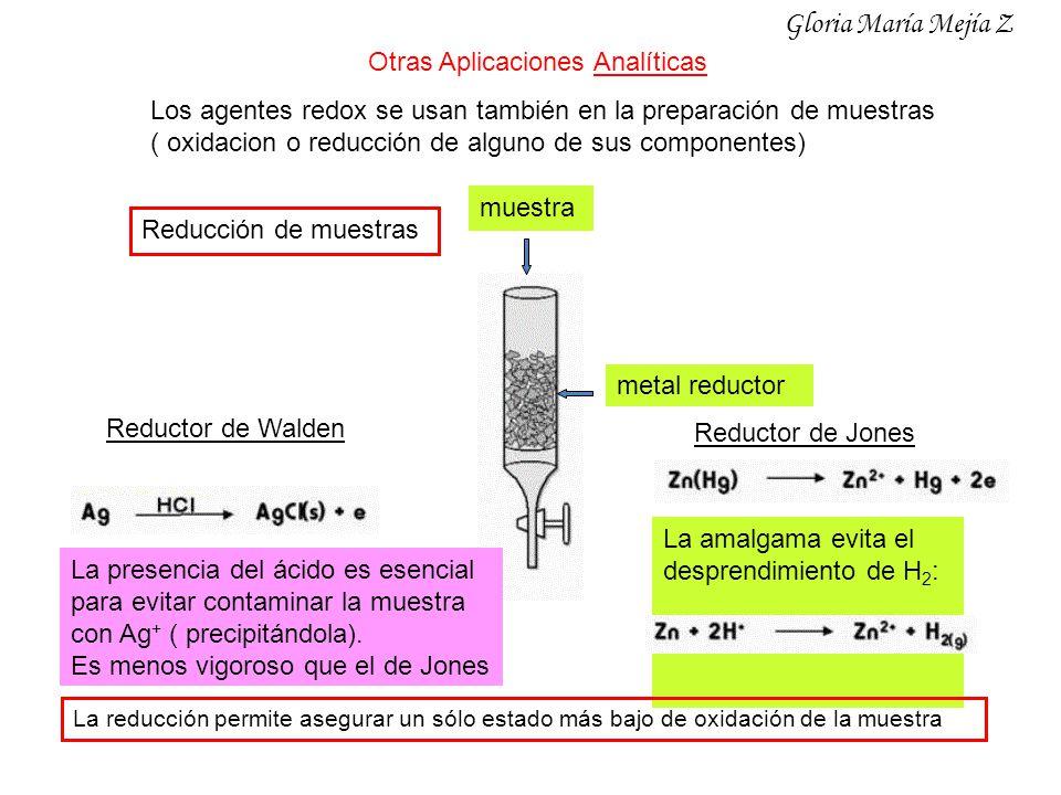 Otras Aplicaciones Analíticas Los agentes redox se usan también en la preparación de muestras ( oxidacion o reducción de alguno de sus componentes) Re