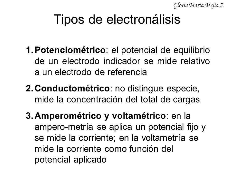 Tipos de electronálisis 1.Potenciométrico: el potencial de equilibrio de un electrodo indicador se mide relativo a un electrodo de referencia 2.Conduc