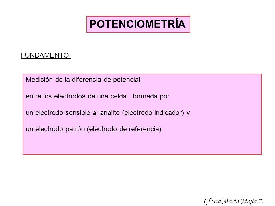 POTENCIOMETRÍA Medición de la diferencia de potencial entre los electrodos de una celda formada por un electrodo sensible al analito (electrodo indica