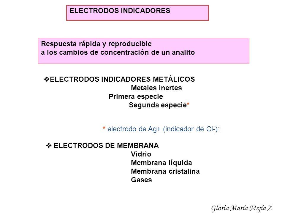ELECTRODOS INDICADORES Respuesta rápida y reproducible a los cambios de concentración de un analito ELECTRODOS INDICADORES METÁLICOS Metales inertes P