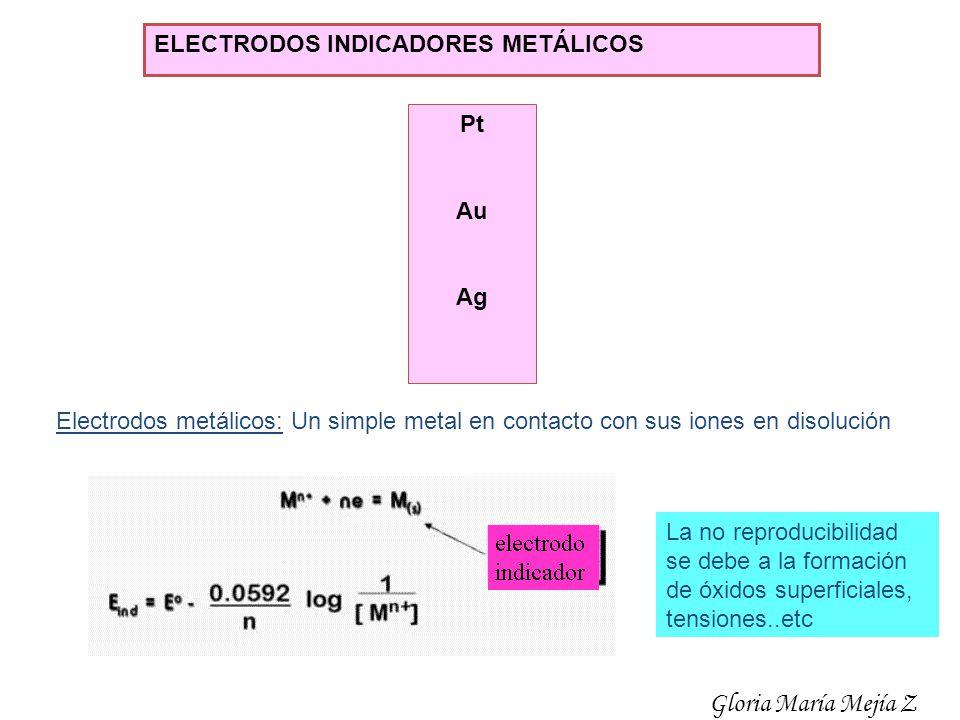 ELECTRODOS INDICADORES METÁLICOS Pt Au Ag Electrodos metálicos: Un simple metal en contacto con sus iones en disolución La no reproducibilidad se debe