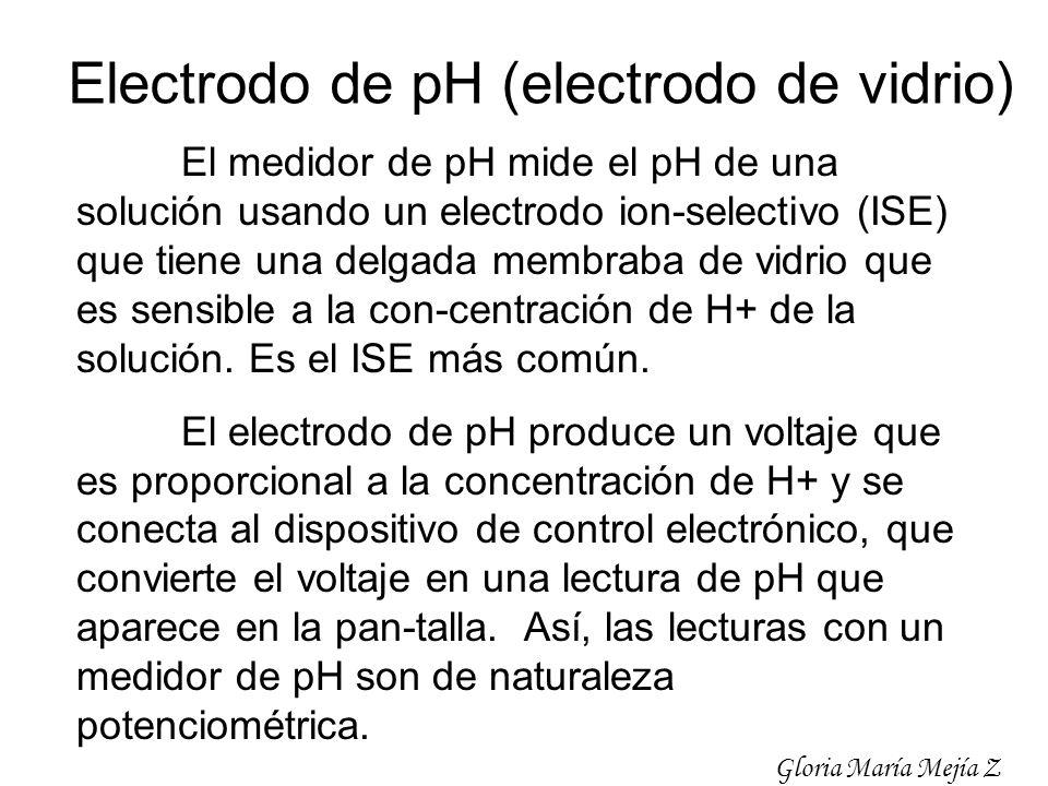 El medidor de pH mide el pH de una solución usando un electrodo ion-selectivo (ISE) que tiene una delgada membraba de vidrio que es sensible a la con-