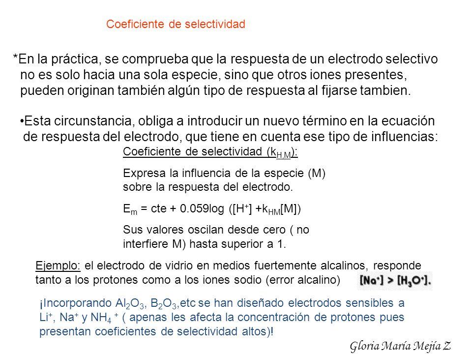 Coeficiente de selectividad *En la práctica, se comprueba que la respuesta de un electrodo selectivo no es solo hacia una sola especie, sino que otros