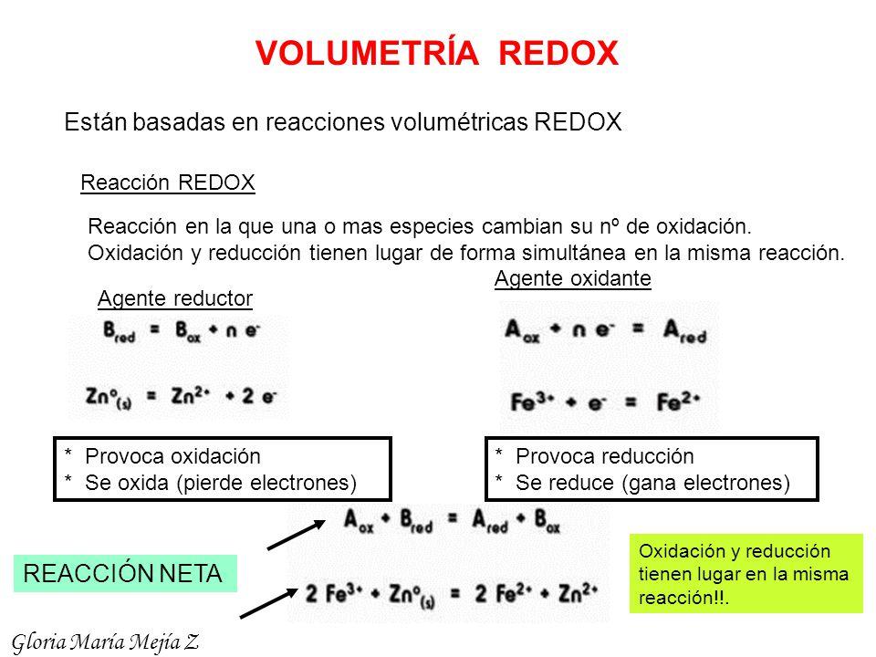 VOLUMETRÍA REDOX Están basadas en reacciones volumétricas REDOX Reacción REDOX Reacción en la que una o mas especies cambian su nº de oxidación. Oxida