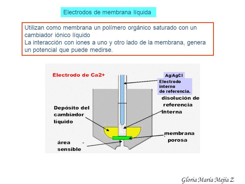 Electrodos de membrana líquida Utilizan como membrana un polímero orgánico saturado con un cambiador iónico líquido La interacción con iones a uno y o