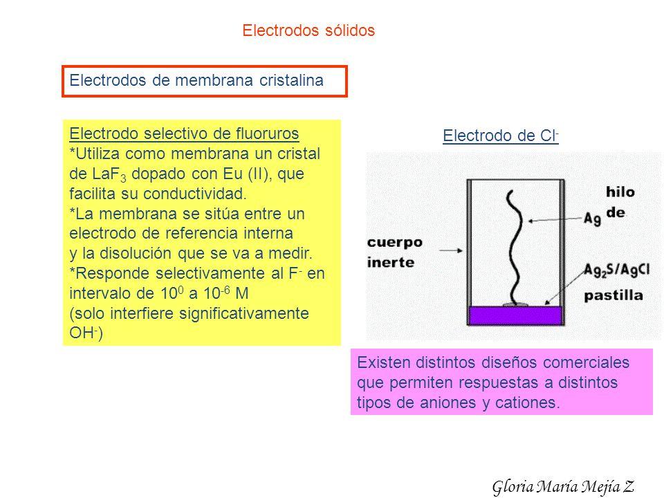 Electrodos sólidos Electrodos de membrana cristalina Electrodo selectivo de fluoruros *Utiliza como membrana un cristal de LaF 3 dopado con Eu (II), q