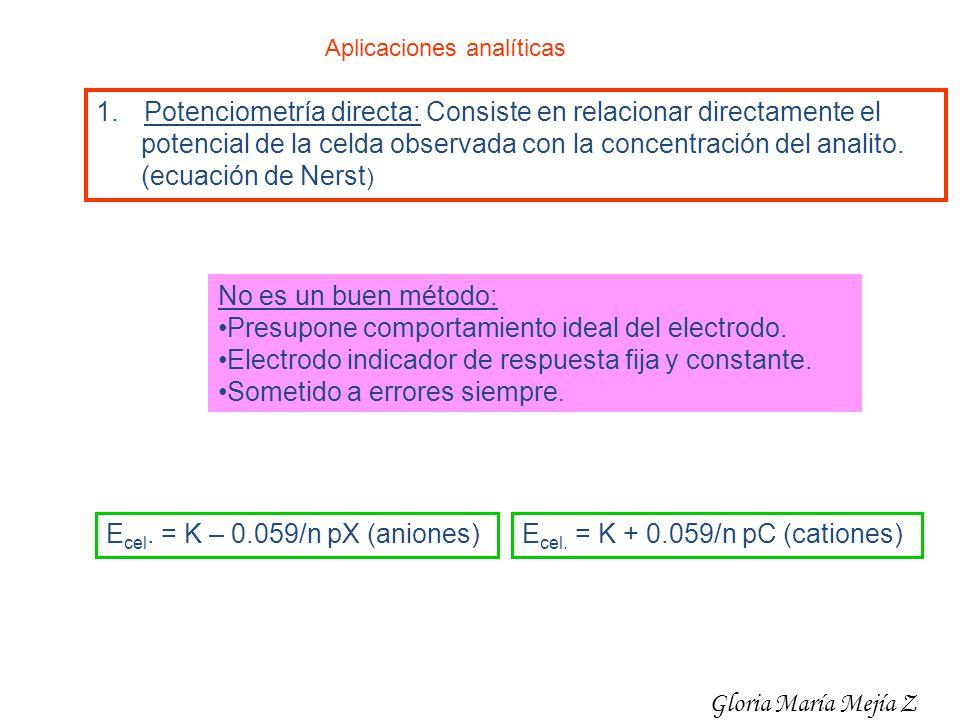 Aplicaciones analíticas 1.Potenciometría directa: Consiste en relacionar directamente el potencial de la celda observada con la concentración del anal