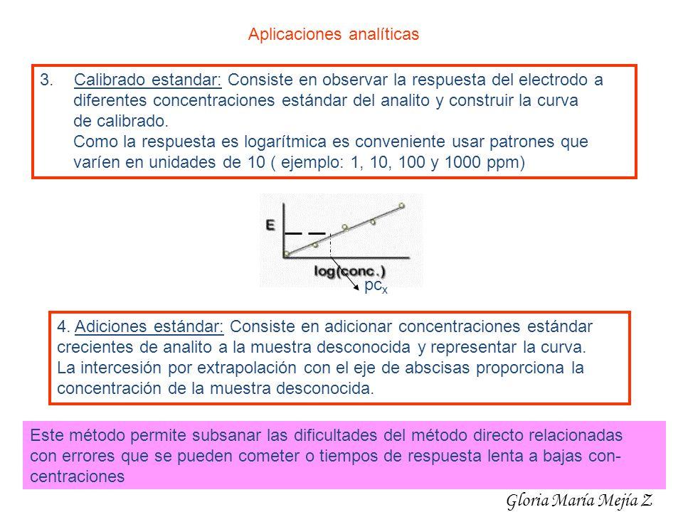 Aplicaciones analíticas 3.Calibrado estandar: Consiste en observar la respuesta del electrodo a diferentes concentraciones estándar del analito y cons