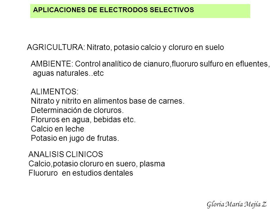 APLICACIONES DE ELECTRODOS SELECTIVOS AGRICULTURA: Nitrato, potasio calcio y cloruro en suelo ALIMENTOS: Nitrato y nitrito en alimentos base de carnes