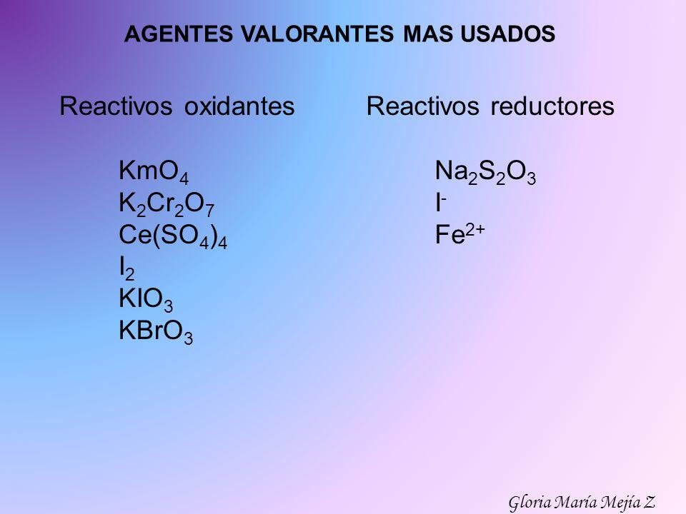 AGENTES VALORANTES MAS USADOS Reactivos oxidantes KmO 4 K 2 Cr 2 O 7 Ce(SO 4 ) 4 I 2 KIO 3 KBrO 3 Reactivos reductores Na 2 S 2 O 3 I - Fe 2+ Gloria M