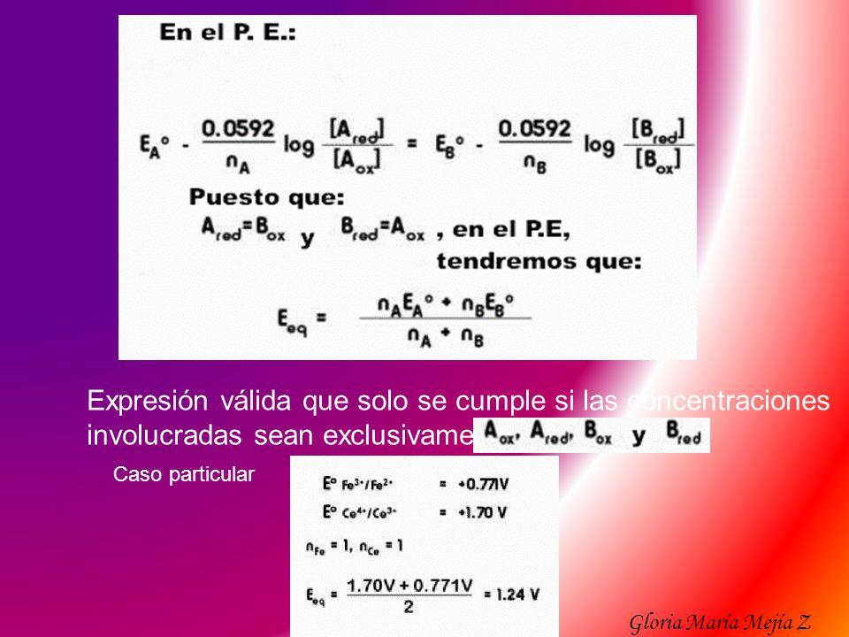 Expresión válida que solo se cumple si las concentraciones involucradas sean exclusivamente: Caso particular Gloria María Mejía Z