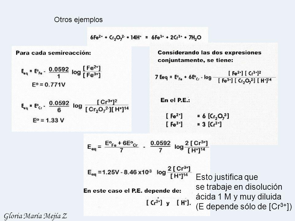 Otros ejemplos Esto justifica que se trabaje en disolución ácida 1 M y muy diluida (E depende sólo de [Cr 3+ ]) Gloria María Mejía Z