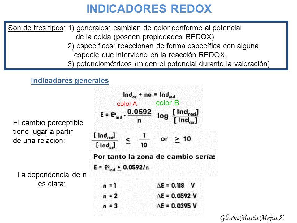 INDICADORES REDOX Son de tres tipos: 1) generales: cambian de color conforme al potencial de la celda (poseen propiedades REDOX) 2) específicos: reacc