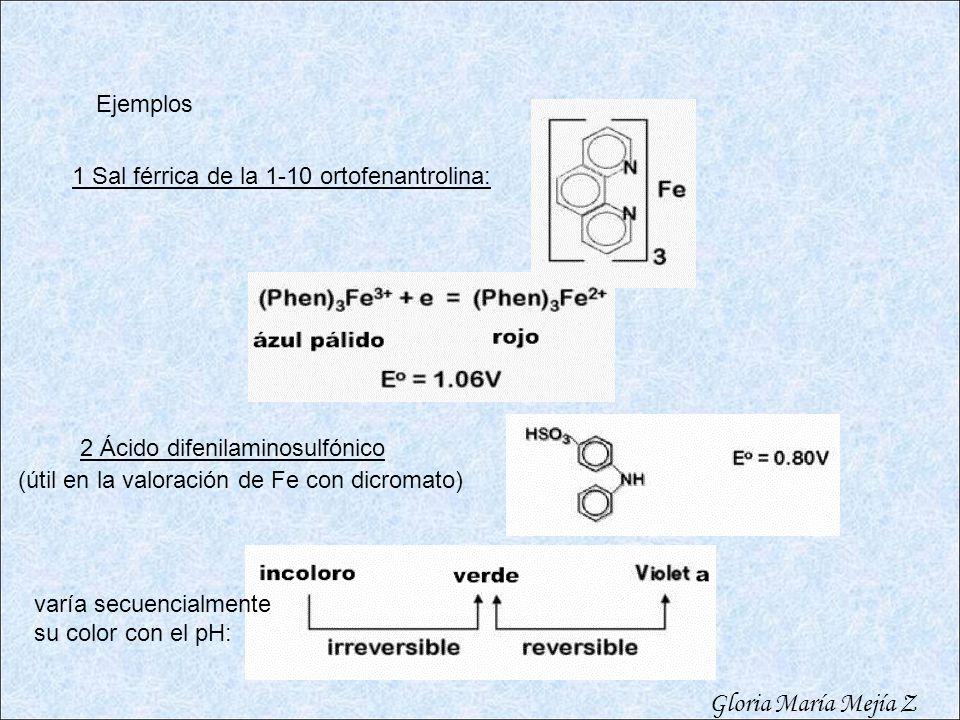 Ejemplos 1 Sal férrica de la 1-10 ortofenantrolina: 2 Ácido difenilaminosulfónico (útil en la valoración de Fe con dicromato) varía secuencialmente su