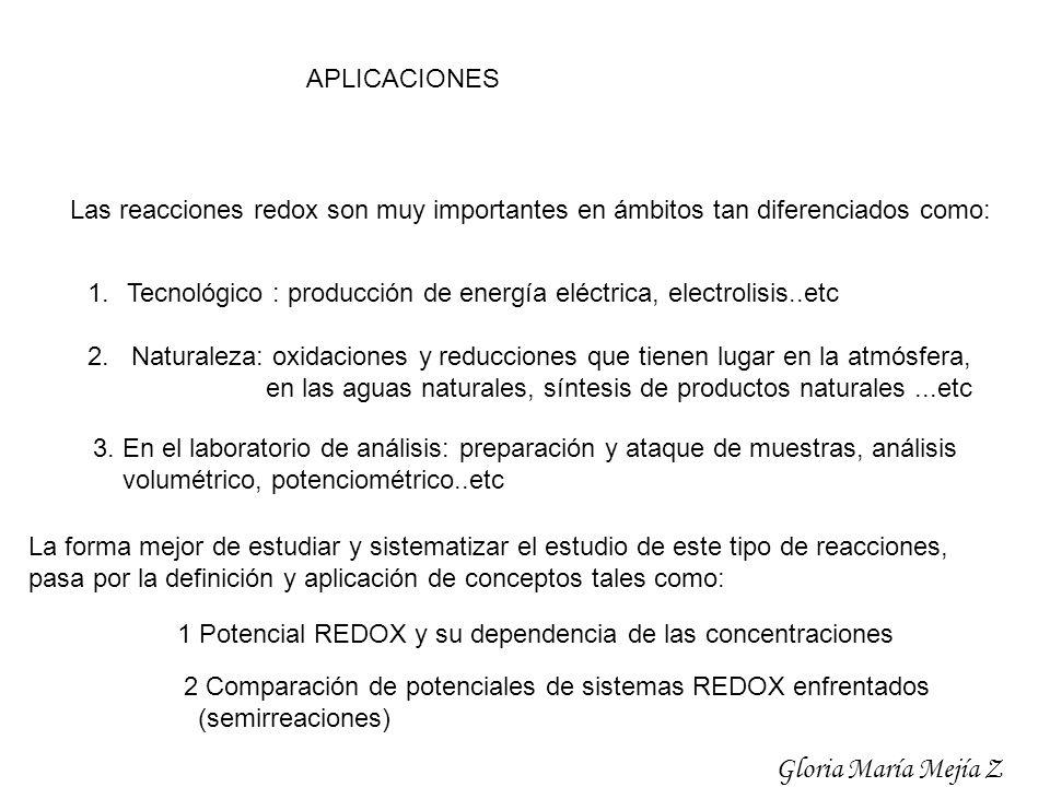 Las reacciones redox son muy importantes en ámbitos tan diferenciados como: 1.Tecnológico : producción de energía eléctrica, electrolisis..etc 2. Natu